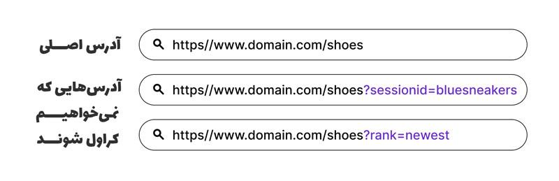 بهینه سازی کرال باجت سایت