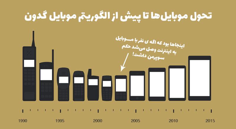 تحولات اتفاق افتاده تا پیش از الگوریتم موبایل گدون گوگل