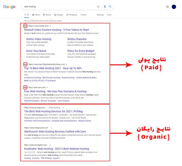 چطور بدون سئو به نتیجه اول گوگل برسیم؟