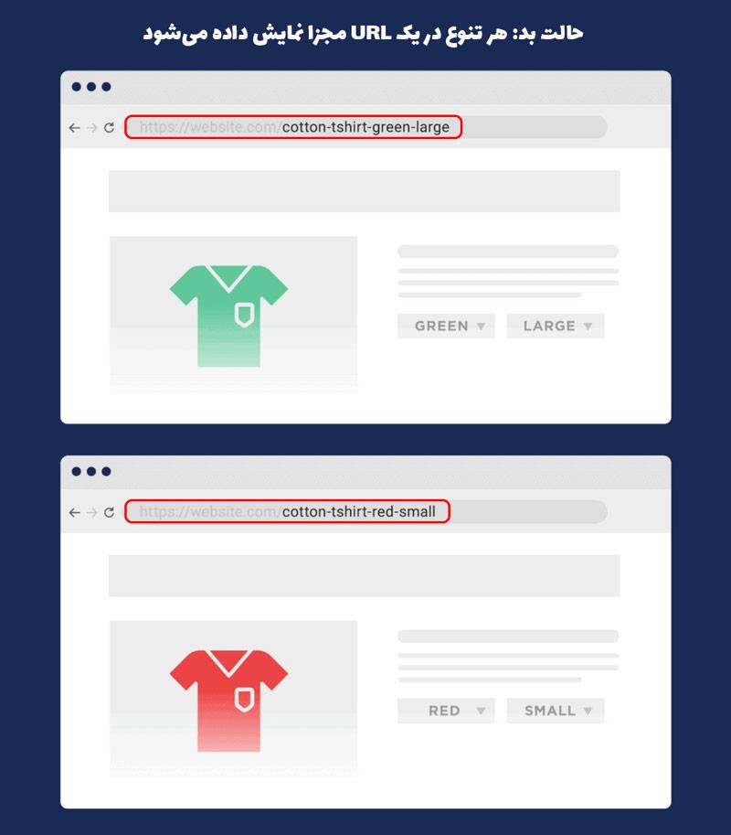 مشکل duplicate content در سایت های فروشگاهی