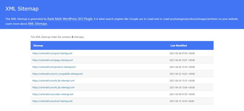 نمونه سایت مپ (نقشه سایت) ایجاد شده توسط افزونه رنک مث برای سایت های وردپرسی